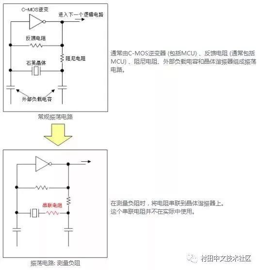 最好对串联的电阻器进行评估.请不要在实际使用中使用此类电阻器.
