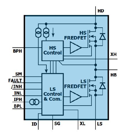 分别用于半桥电路的上管和下管,可以快速恢复外延型二极管的场效应