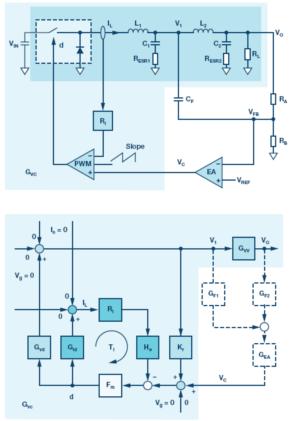 图(a)所示为电路图,图(b)所示为小信号模型.