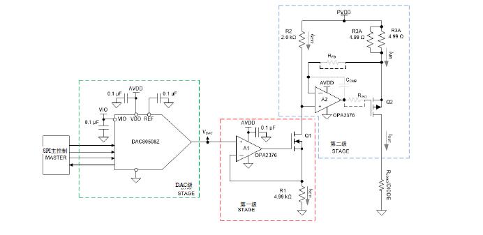 dac80508和dac70508提供真正的1位最低有效位 (lsb) 积分非线性,能够