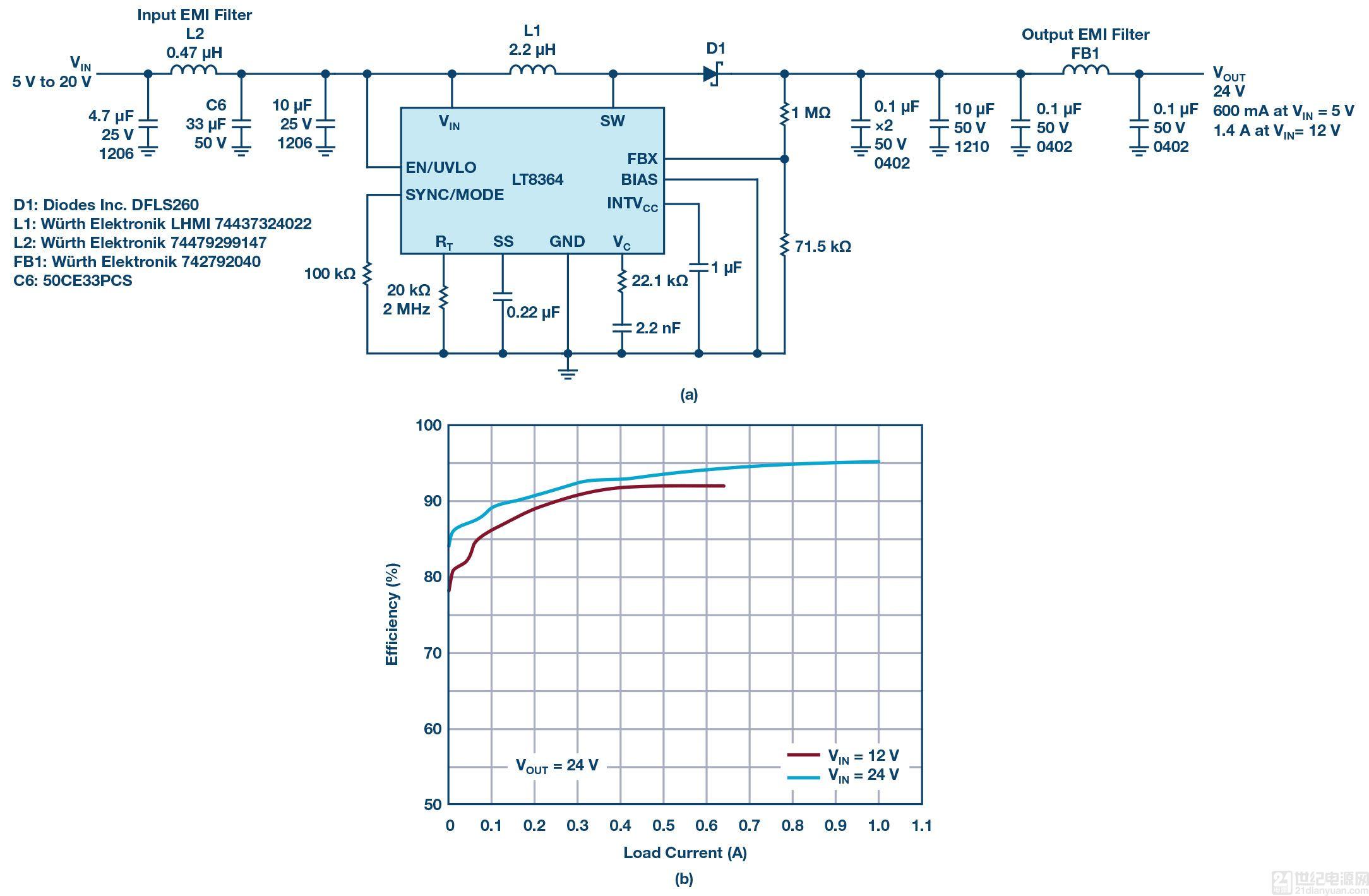 60 v 和100 v,低 iq 升压/sepic/反相转换器,适用于紧凑,高效率,低