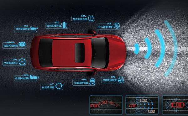 机遇与挑战并存,我国智能汽车如何异军突起?