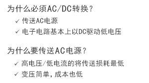 AC/DC 基础知识 —— AC/DC 的基础
