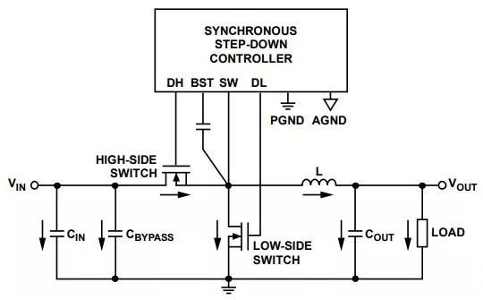 如何从 PCB 布局布线下手,避免由开关电源布局不当而引起的噪声