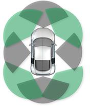77Ghz 单芯片毫米波传感器可实现自动停车