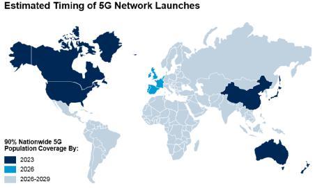 Gartner 2019年世界移动通信大会(MWC)参考数据