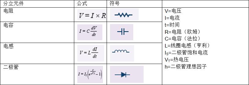 一文了解使用微型模块 SIP 中的集成无源器件