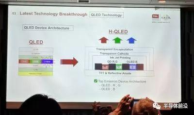 TCL 正在开发一种新型混合显示技术
