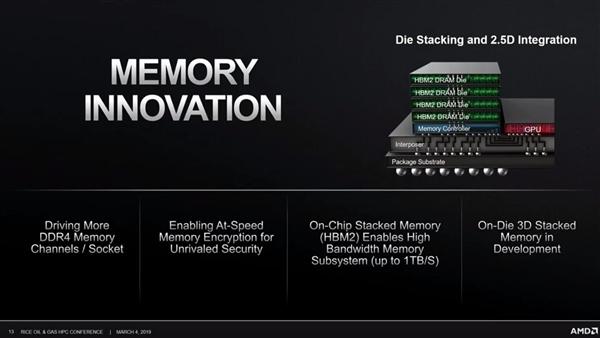 AMD 公布 3D 封装技术:处理器与内存、缓存通过硅穿孔堆叠在一起