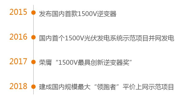 超5GW!阳光电源1500V持续领跑!