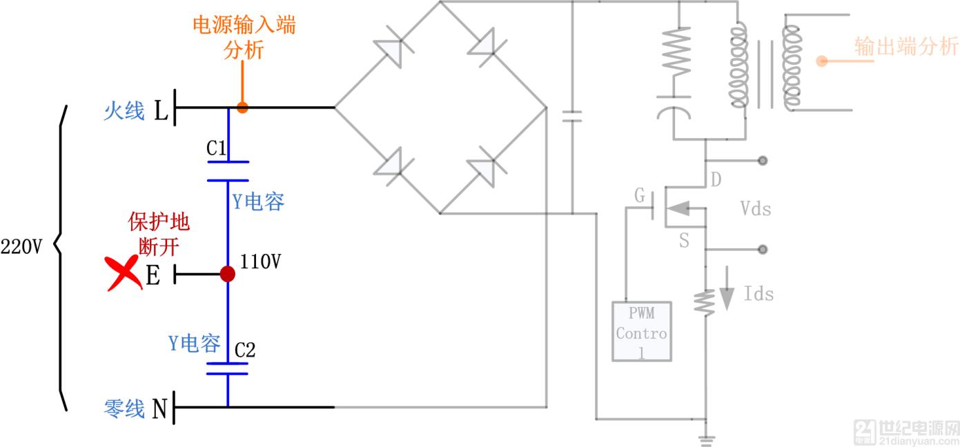使用示波器请遵循安全用电规则