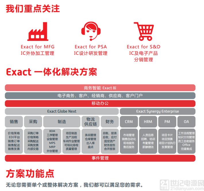 Exact (易科) 携手燧原科技,谱写 IC 行业 2019 年信息化管理新的篇章