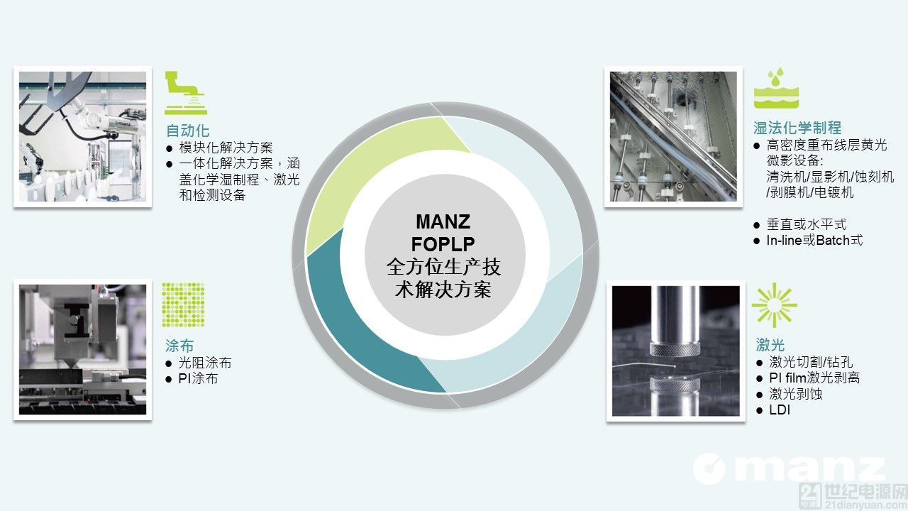 Manz 亚智科技面板级湿法工艺持续创新发展