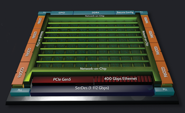 Achronix 推出突破性的 FPGA 系列产品,以面向高带宽数据加速应用的灵活性而将性能提升到全新高度