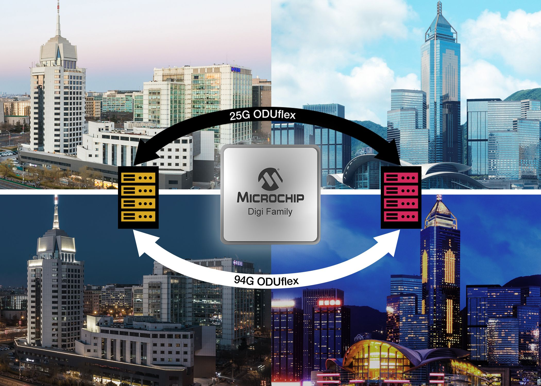 Microchip 助力中国部署全球首个由光传送网(OTN)支持的按需分配带宽服务