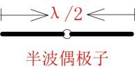 无线模块的天线性能如何优化?