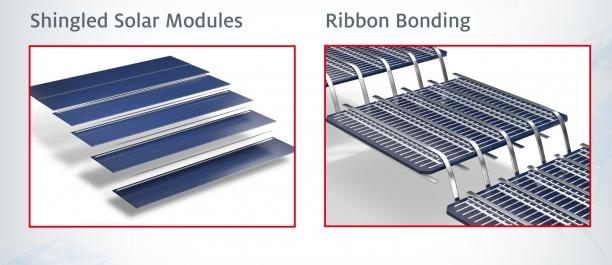 汉高新型导电胶专为新一代 GW 级别光伏组件而生