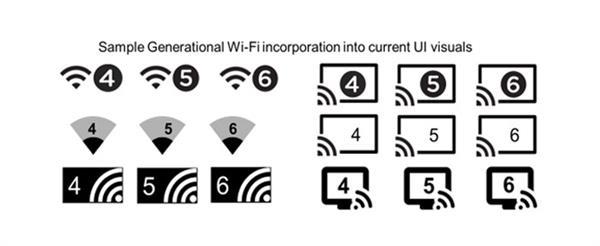 什么是 Wi-Fi 6? 这 12 个问题为大发3分3D你 讲清楚