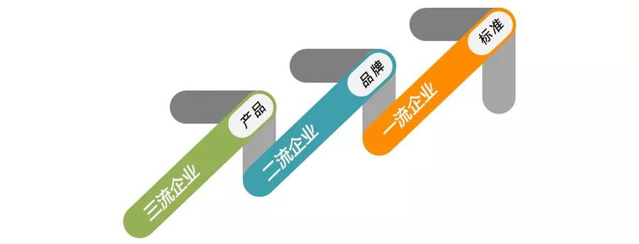 这个行业团体标准的颁布实施,再次印证了维谛技术(Vertiv)前瞻的技术理念