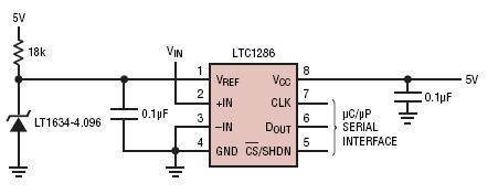 如何選擇基準電壓源