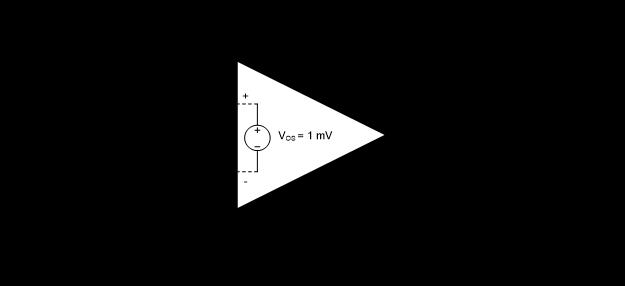 零漂移精密运算放大器:测量和消除混叠以实现更精确的电流检测