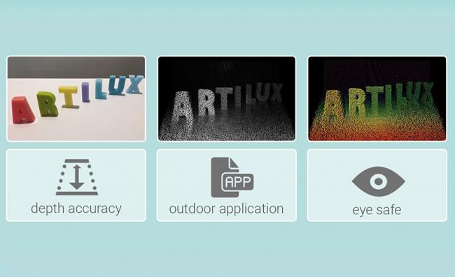Artilux 全新 GeSi 3D 传感技术量产在即 可望大幅增强人眼安全保障