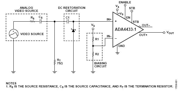 交流耦合视频驱动程序的直流恢复电路