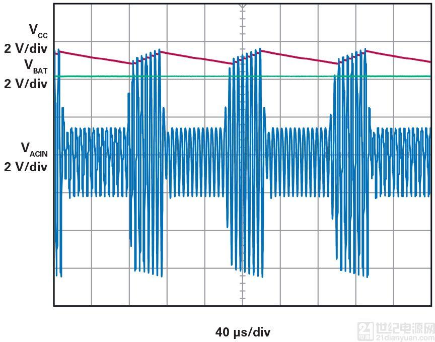 可穿戴设备的无线锂离子充电器解决方案包括集成式降压 DC-DC 转换器
