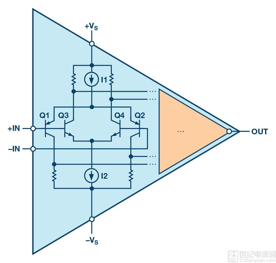 实现可编程 LED 驱动器更简单的方法
