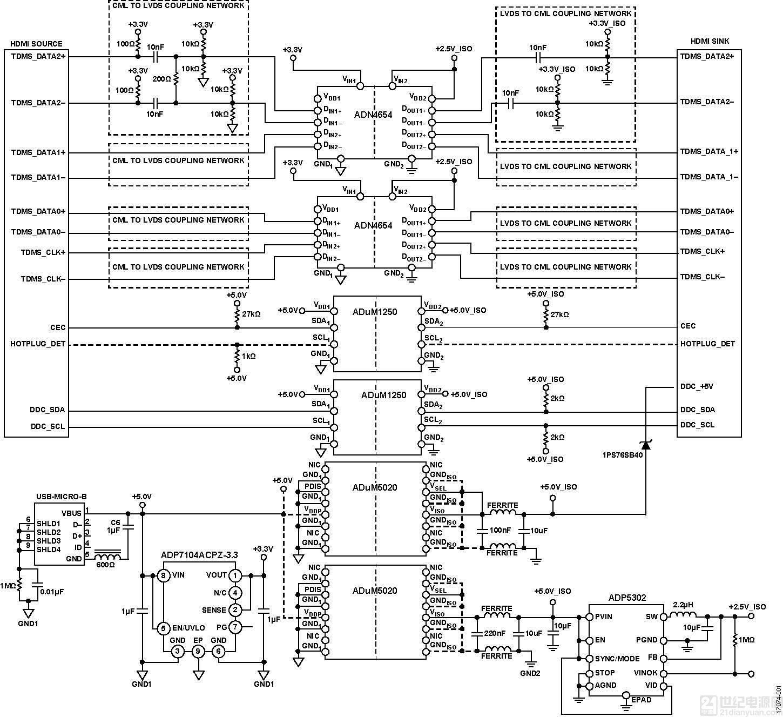 HDMI 1.3a 协议采用 iCoupler® 隔离技术实现电气隔离