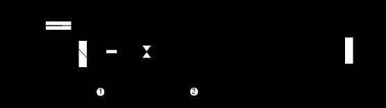 電源壓敏電阻及 TVS 管的選型方法