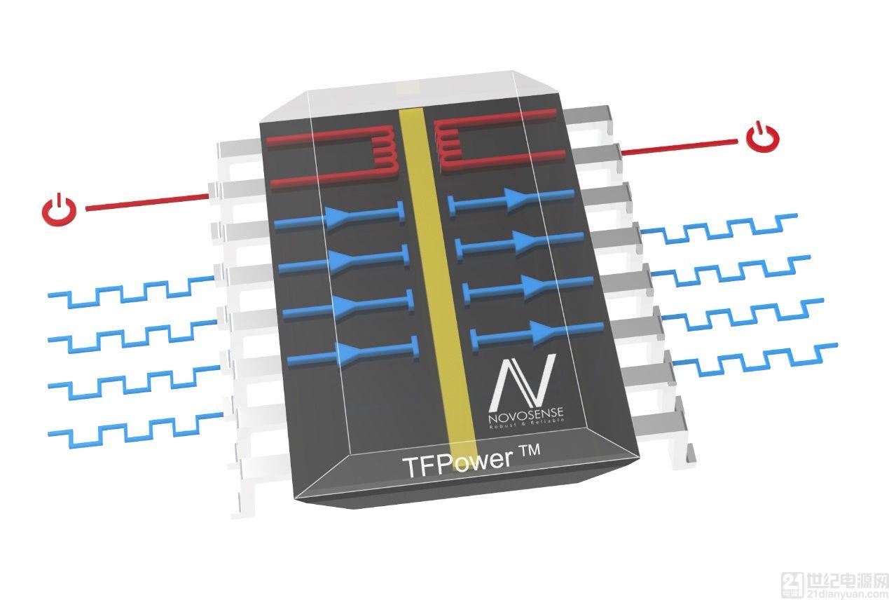 納芯微推出國內首款集成隔離 DC/DC 電源的數字隔離芯片