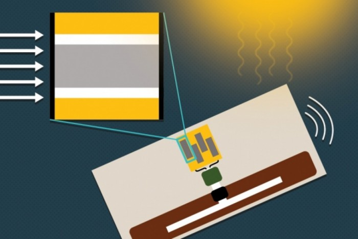 MIT 研究人员正在开发用于物联网的轻型 RFID 标签