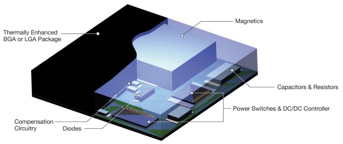 解決電源設計的三大焦慮,模塊電源是終極選擇嗎?