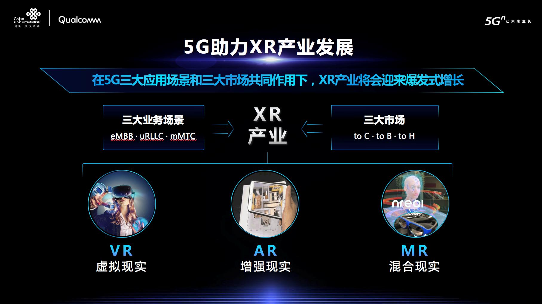 Nreal 携手中国联通布局 400 家 5G 体验中心XR展示试点