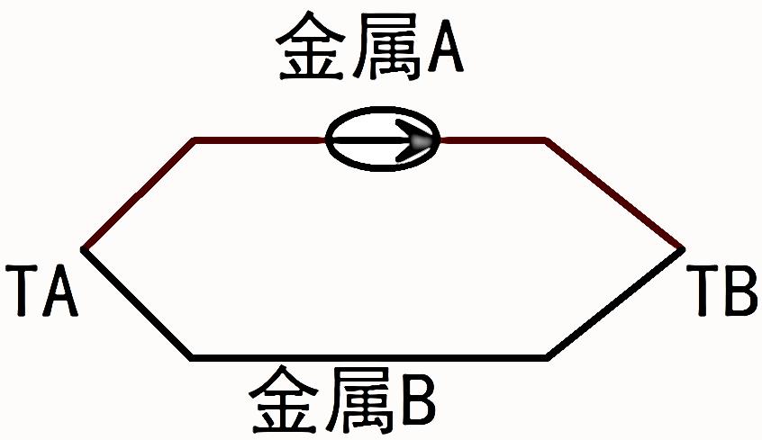 熱電偶測量原理