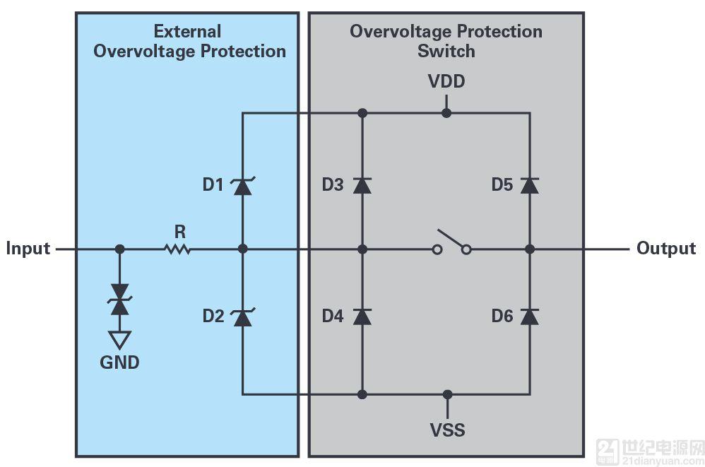 對敏感型電子信號輸入實施過壓保護的可靠新方法