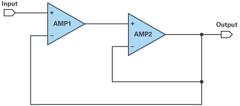 復合放大器:高精度的高輸出驅動能力