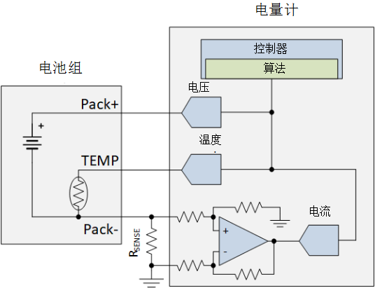 为什么电流和磁传感器对 TWS(真无线耳机)的设计至关重要?