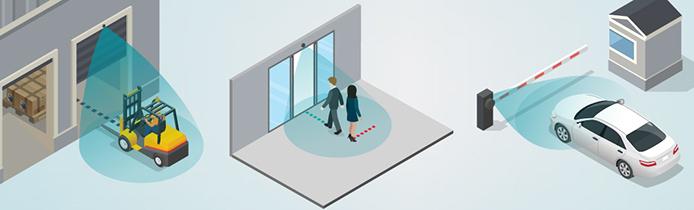 德州儀器毫米波傳感器為自動入口系統帶來智能性、高效性和便捷性