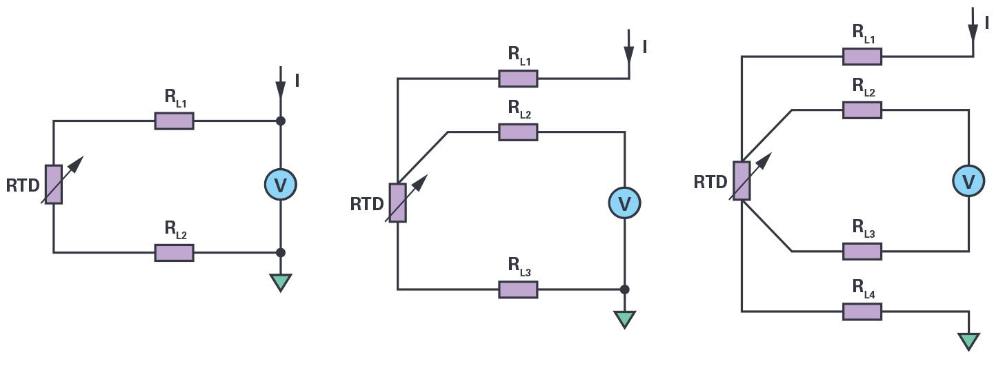 適合高精度測量應用的完全集成式 4 線 RTD 溫度測量系統的簡單實現