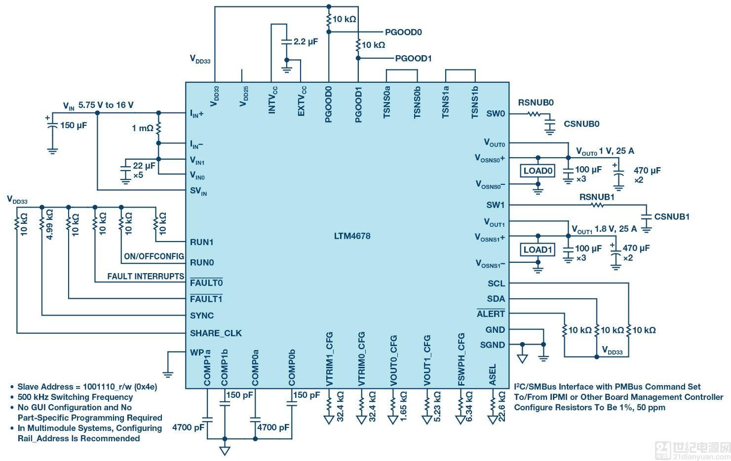 具可编程补偿功能的高效率、高密度 PSM μModule 稳压器