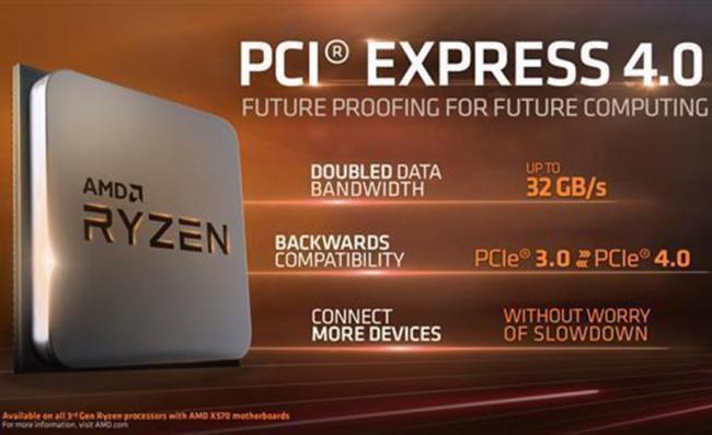 AMD 首发 PCIe 4.0玩游戏到底有多大用?最多 20% 性能差距