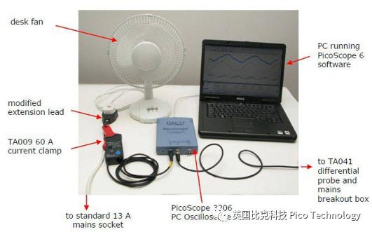 利用 PicoScope 的高級函數功能測量電源功率和功率因數