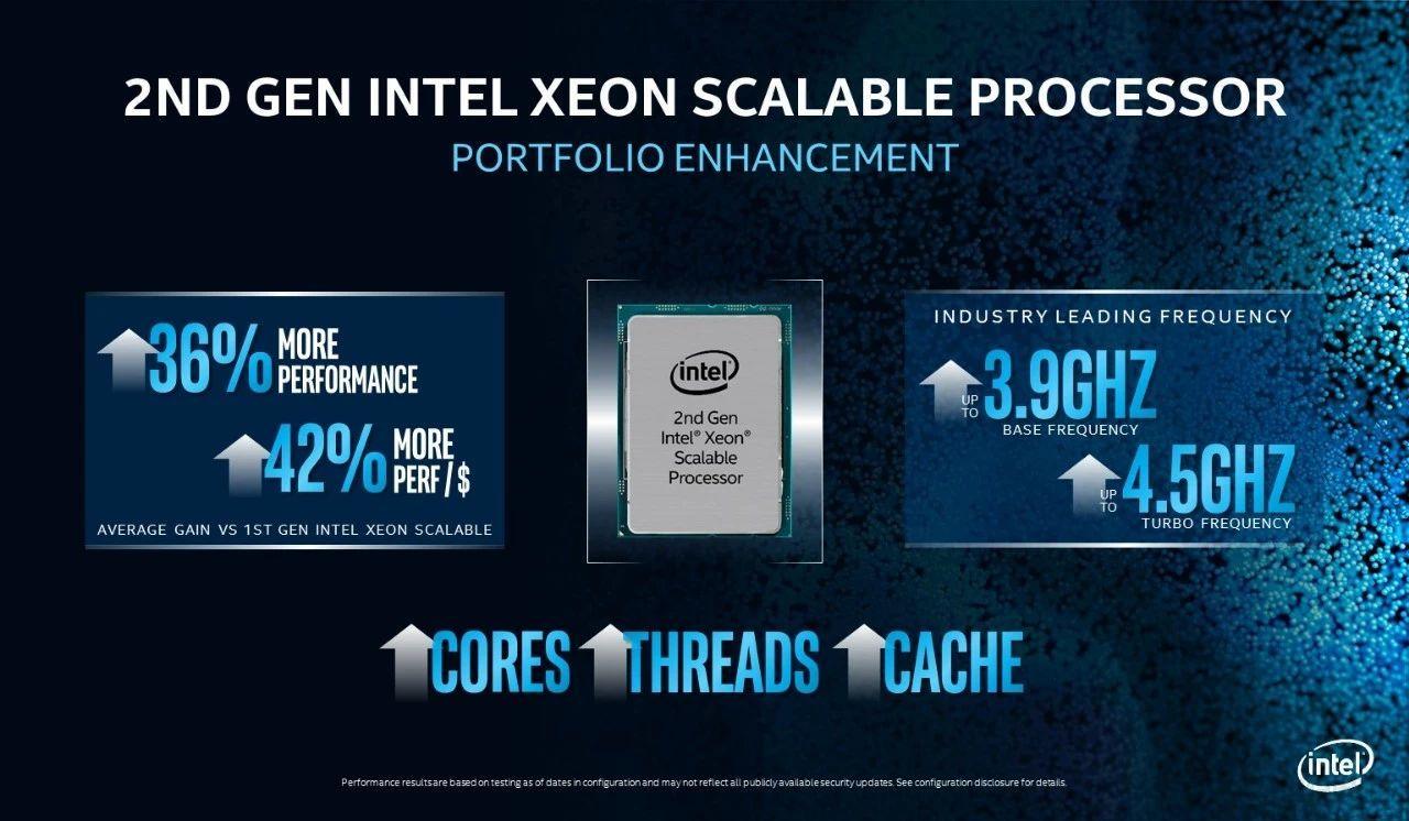 英特爾發布全新第二代英特爾至強可擴展處理器,加強其數據中心領域的領導地位