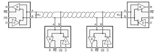 RS-485 收发器难题是否让您辗转反侧,我们知道的都告诉您!