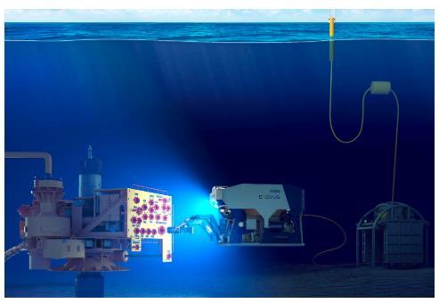 IT7600 用于水下机器人供电系统测试