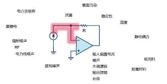 穿越电流测量的无人区——pA 等级电流测量