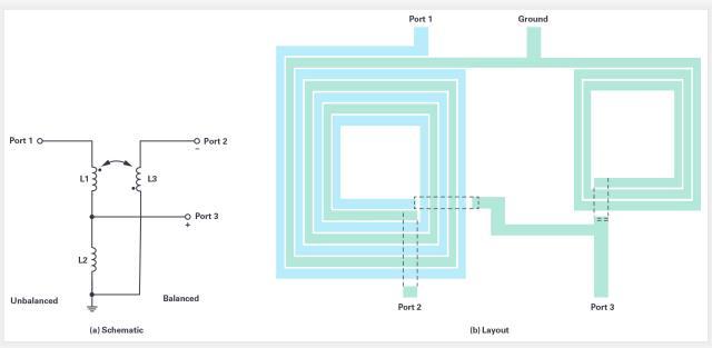 具有 0 dBm LO 驱动的宽带 3 GHz 至 20 GHz 高性能集成混频器