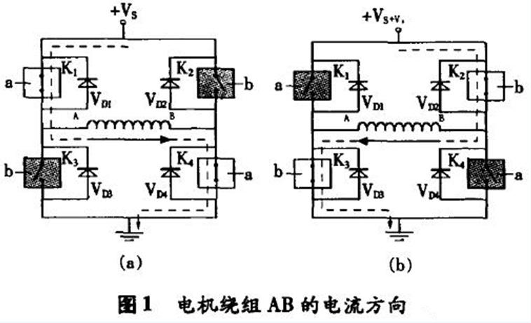 两相混合式步进电机 H 桥驱动电路设计原理详解